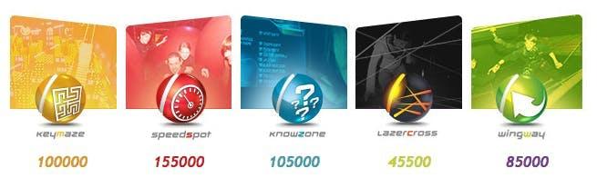 Score Koezio