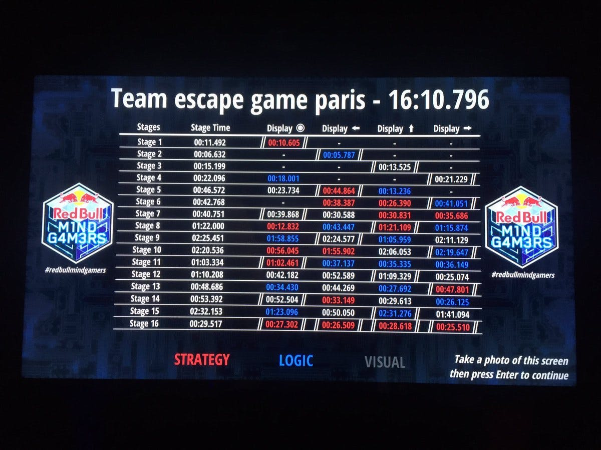 Red Bull Mind Gamers - scores